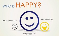 img-happinesschartarthur121613_092204569842
